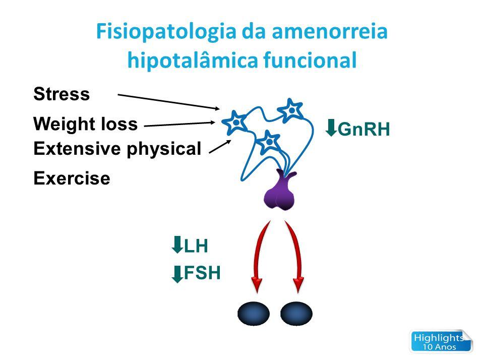Fisiopatologia da amenorreia hipotalâmica funcional LH FSH GnRH Stress Weight loss Extensive physical Exercise