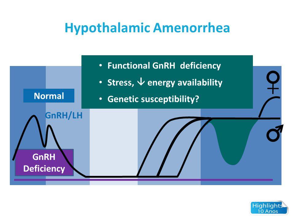 Hypothalamic Amenorrhea GnRH Deficiency Normal GnRH/LH Functional GnRH deficiency Stress,  energy availability Genetic susceptibility?