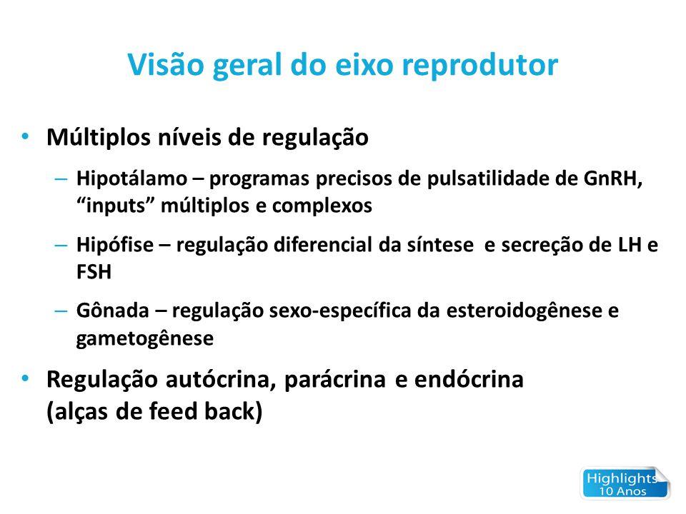"""Visão geral do eixo reprodutor Múltiplos níveis de regulação – Hipotálamo – programas precisos de pulsatilidade de GnRH, """"inputs"""" múltiplos e complexo"""