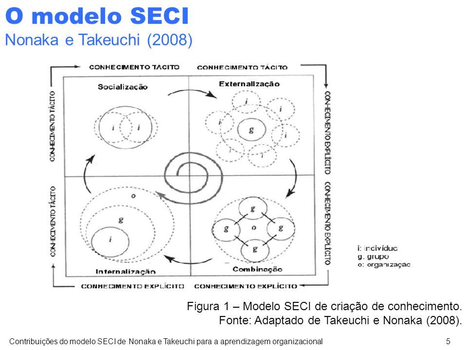O modelo SECI Nonaka e Takeuchi (2008) Contribuições do modelo SECI de Nonaka e Takeuchi para a aprendizagem organizacional5 Figura 1 – Modelo SECI de criação de conhecimento.