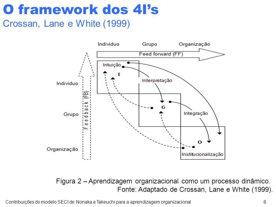 Para o cumprimento do objetivo proposto, é apresentado o resultado da análise para identificação de aspectos e dimensões introduzidos por Nonaka e Takeuchi (1997).