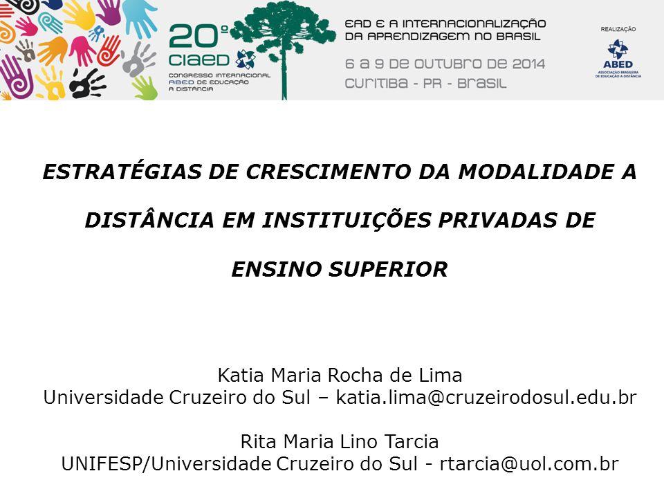 ESTRATÉGIAS DE CRESCIMENTO DA MODALIDADE A DISTÂNCIA EM INSTITUIÇÕES PRIVADAS DE ENSINO SUPERIOR Katia Maria Rocha de Lima Universidade Cruzeiro do Su