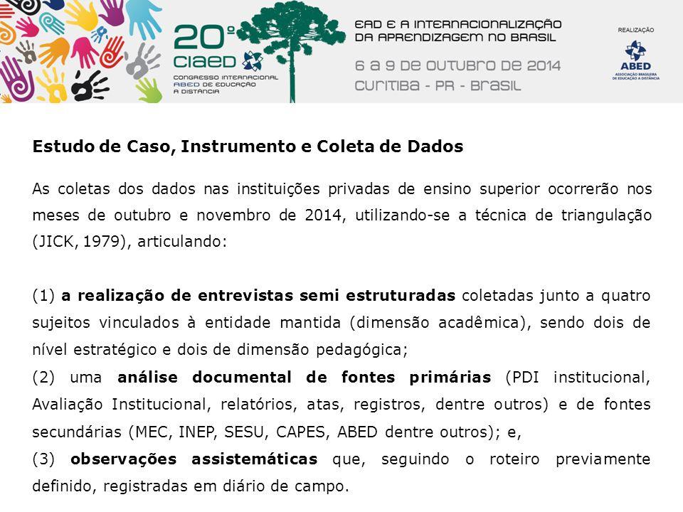 As coletas dos dados nas instituições privadas de ensino superior ocorrerão nos meses de outubro e novembro de 2014, utilizando-se a técnica de triangulação (JICK, 1979), articulando: (1) a realização de entrevistas semi estruturadas coletadas junto a quatro sujeitos vinculados à entidade mantida (dimensão acadêmica), sendo dois de nível estratégico e dois de dimensão pedagógica; (2) uma análise documental de fontes primárias (PDI institucional, Avaliação Institucional, relatórios, atas, registros, dentre outros) e de fontes secundárias (MEC, INEP, SESU, CAPES, ABED dentre outros); e, (3) observações assistemáticas que, seguindo o roteiro previamente definido, registradas em diário de campo.