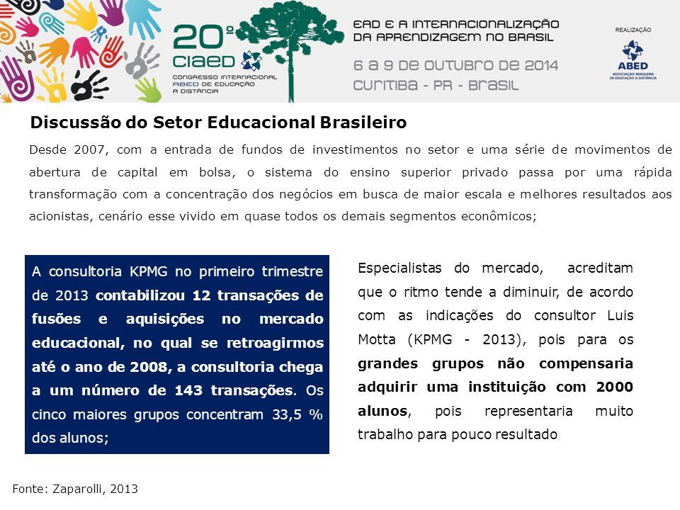Discussão do Setor Educacional Brasileiro Desde 2007, com a entrada de fundos de investimentos no setor e uma série de movimentos de abertura de capit