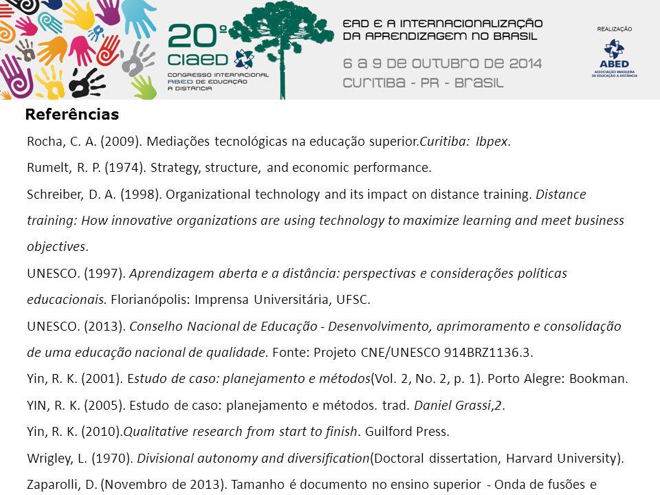 Referências Rocha, C. A. (2009). Mediações tecnológicas na educação superior.Curitiba: Ibpex. Rumelt, R. P. (1974). Strategy, structure, and economic