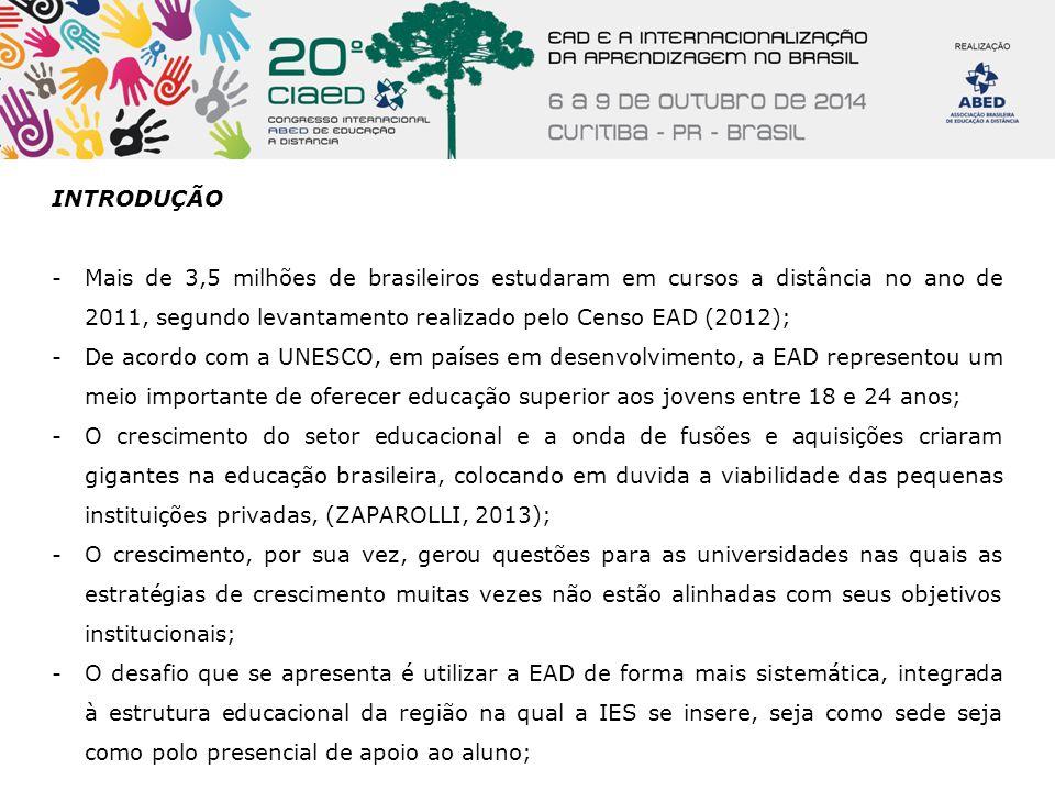 INTRODUÇÃO -Mais de 3,5 milhões de brasileiros estudaram em cursos a distância no ano de 2011, segundo levantamento realizado pelo Censo EAD (2012); -De acordo com a UNESCO, em países em desenvolvimento, a EAD representou um meio importante de oferecer educação superior aos jovens entre 18 e 24 anos; -O crescimento do setor educacional e a onda de fusões e aquisições criaram gigantes na educação brasileira, colocando em duvida a viabilidade das pequenas instituições privadas, (ZAPAROLLI, 2013); -O crescimento, por sua vez, gerou questões para as universidades nas quais as estratégias de crescimento muitas vezes não estão alinhadas com seus objetivos institucionais; -O desafio que se apresenta é utilizar a EAD de forma mais sistemática, integrada à estrutura educacional da região na qual a IES se insere, seja como sede seja como polo presencial de apoio ao aluno;