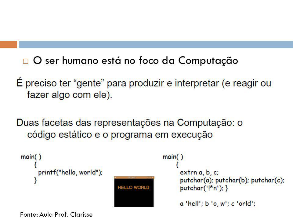  O ser humano está no foco da Computação Fonte: Aula Prof. Clarisse