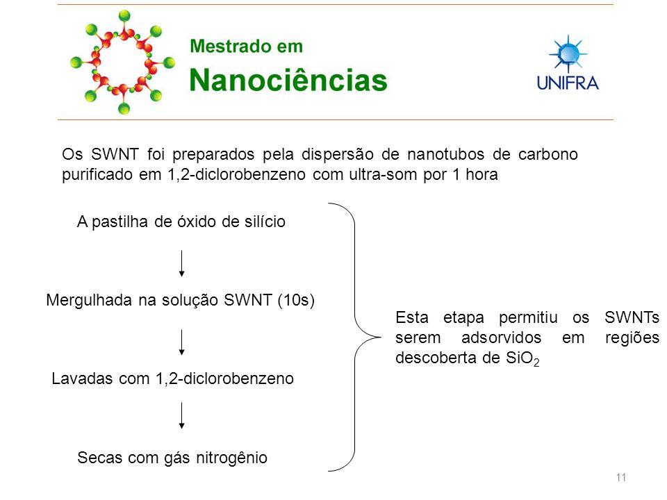 11 Os SWNT foi preparados pela dispersão de nanotubos de carbono purificado em 1,2-diclorobenzeno com ultra-som por 1 hora A pastilha de óxido de silício Mergulhada na solução SWNT (10s) Lavadas com 1,2-diclorobenzeno Secas com gás nitrogênio Esta etapa permitiu os SWNTs serem adsorvidos em regiões descoberta de SiO 2