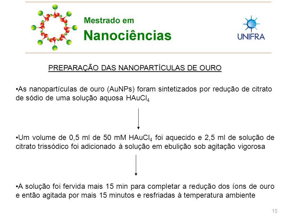 15 PREPARAÇÃO DAS NANOPARTÍCULAS DE OURO As nanopartículas de ouro (AuNPs) foram sintetizados por redução de citrato de sódio de uma solução aquosa HAuCl 4 Um volume de 0,5 ml de 50 mM HAuCl 4 foi aquecido e 2,5 ml de solução de citrato trissódico foi adicionado à solução em ebulição sob agitação vigorosa A solução foi fervida mais 15 min para completar a redução dos íons de ouro e então agitada por mais 15 minutos e resfriadas à temperatura ambiente
