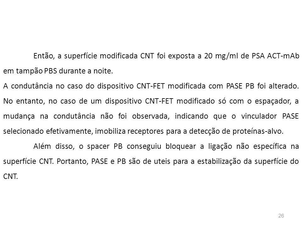 26 Então, a superfície modificada CNT foi exposta a 20 mg/ml de PSA ACT-mAb em tampão PBS durante a noite.