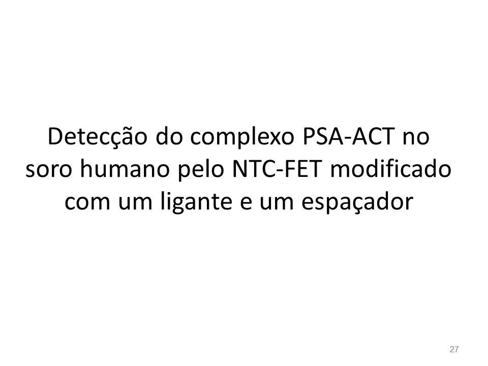 27 Detecção do complexo PSA-ACT no soro humano pelo NTC-FET modificado com um ligante e um espaçador