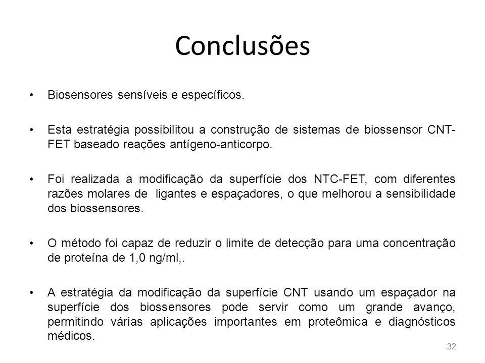32 Conclusões Biosensores sensíveis e específicos.