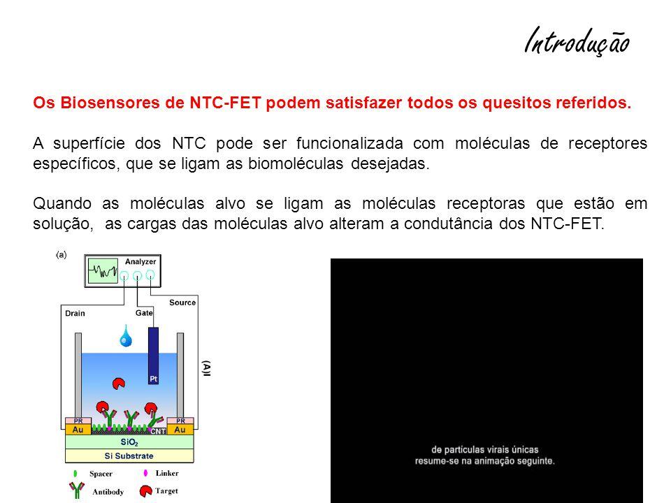6 6 Os Biosensores de NTC-FET podem satisfazer todos os quesitos referidos.