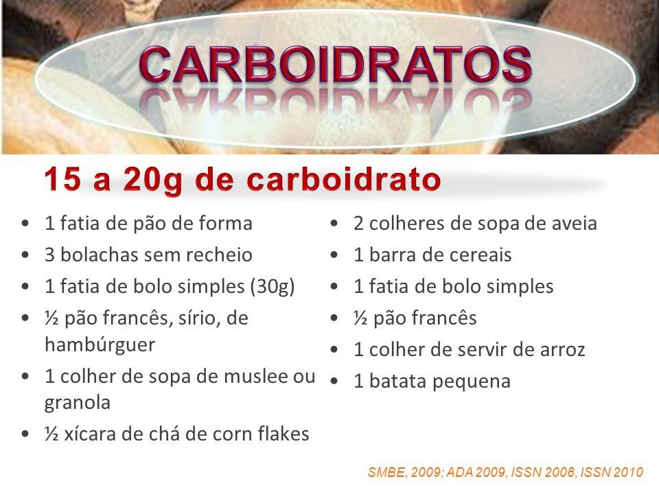SMBE, 2009; ADA 2009, ISSN 2008, ISSN 2010 1 fatia de pão de forma1 fatia de pão de forma 3 bolachas sem recheio3 bolachas sem recheio 1 fatia de bolo simples (30g)1 fatia de bolo simples (30g) ½ pão francês, sírio, de hambúrguer½ pão francês, sírio, de hambúrguer 1 colher de sopa de muslee ou granola1 colher de sopa de muslee ou granola ½ xícara de chá de corn flakes½ xícara de chá de corn flakes 2 colheres de sopa de aveia2 colheres de sopa de aveia 1 barra de cereais1 barra de cereais 1 fatia de bolo simples1 fatia de bolo simples ½ pão francês½ pão francês 1 colher de servir de arroz1 colher de servir de arroz 1 batata pequena1 batata pequena