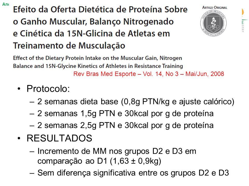 Protocolo: –2 semanas dieta base (0,8g PTN/kg e ajuste calórico) –2 semanas 1,5g PTN e 30kcal por g de proteína –2 semanas 2,5g PTN e 30kcal por g de proteína RESULTADOS –Incremento de MM nos grupos D2 e D3 em comparação ao D1 (1,63 ± 0,9kg) –Sem diferença significativa entre os grupos D2 e D3 Rev Bras Med Esporte – Vol.