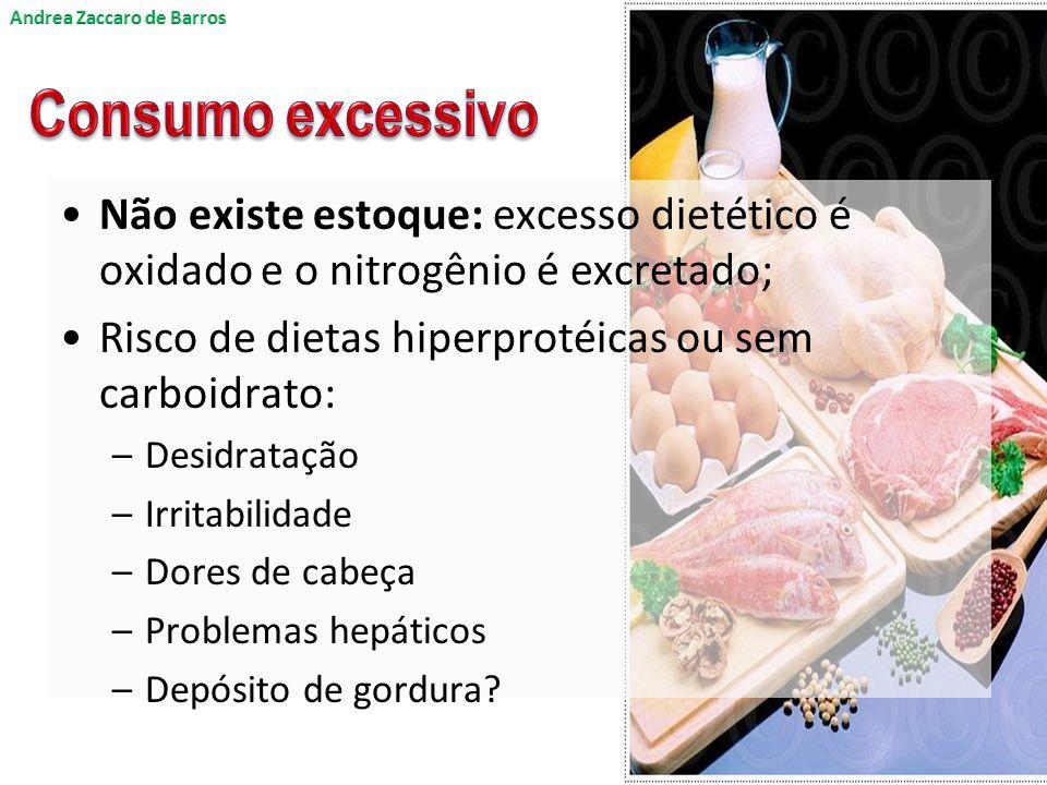 Não existe estoque: excesso dietético é oxidado e o nitrogênio é excretado; Risco de dietas hiperprotéicas ou sem carboidrato: –Desidratação –Irritabilidade –Dores de cabeça –Problemas hepáticos –Depósito de gordura?