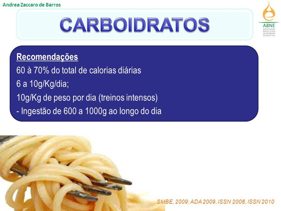 Recomendações 60 à 70% do total de calorias diárias 6 a 10g/Kg/dia; 10g/Kg de peso por dia (treinos intensos) - Ingestão de 600 a 1000g ao longo do dia SMBE, 2009; ADA 2009, ISSN 2008, ISSN 2010
