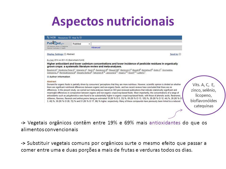 Aspectos nutricionais -> Vegetais orgânicos contêm entre 19% e 69% mais antioxidantes do que os alimentos convencionais -> Substituir vegetais comuns
