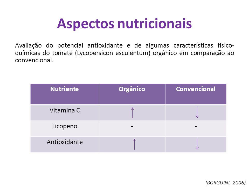 Aspectos nutricionais Avaliação do potencial antioxidante e de algumas características físico- químicas do tomate (Lycopersicon esculentum) orgânico e