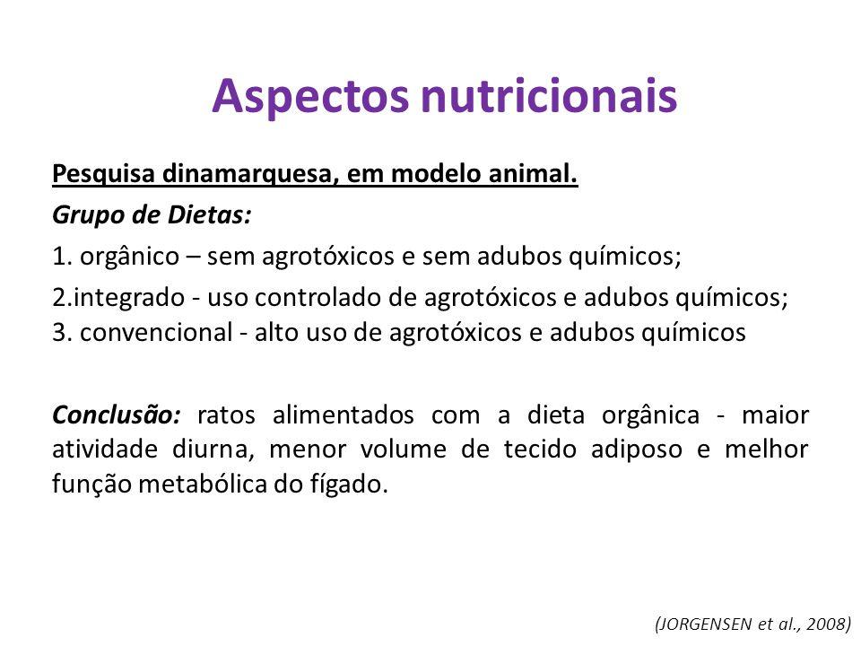 Pesquisa dinamarquesa, em modelo animal. Grupo de Dietas: 1. orgânico – sem agrotóxicos e sem adubos químicos; 2.integrado - uso controlado de agrotóx