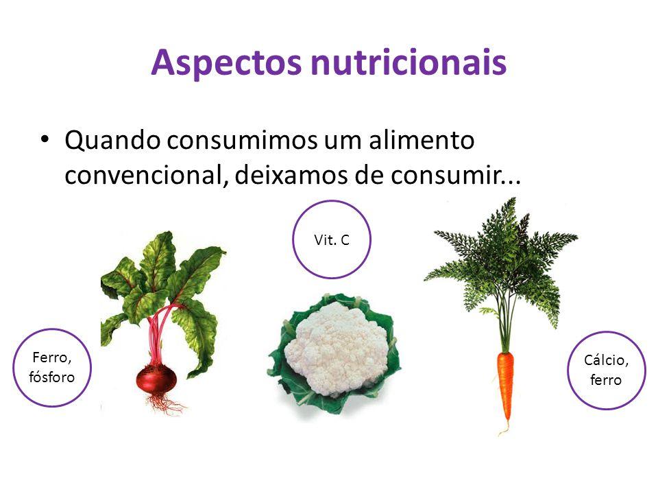 Quando consumimos um alimento convencional, deixamos de consumir... Aspectos nutricionais Ferro, fósforo Vit. C Cálcio, ferro