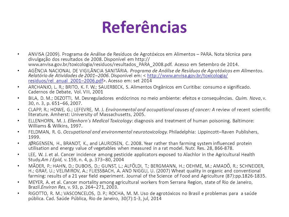 Referências ANVISA (2009). Programa de Análise de Resíduos de Agrotóxicos em Alimentos – PARA. Nota técnica para divulgação dos resultados de 2008. Di