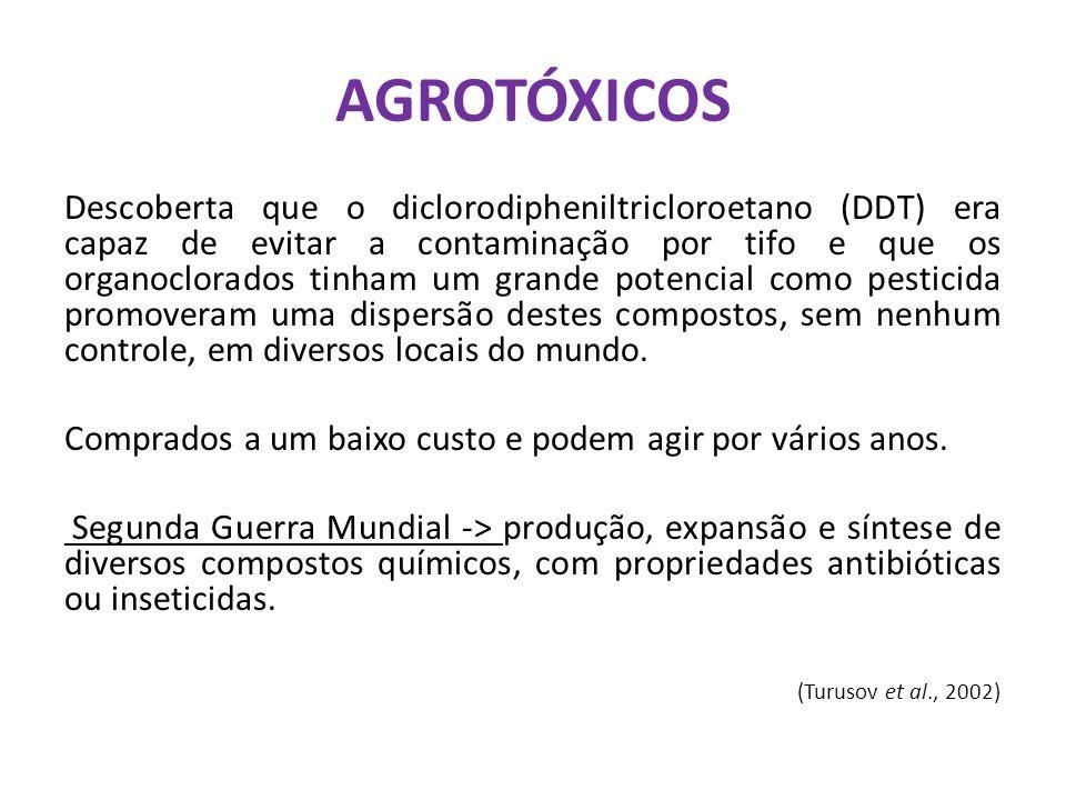 Agrotóxicos no Brasil Brasil entre os maiores consumidores mundiais de agrotóxicos.