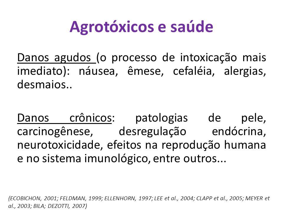 Agrotóxicos e saúde Danos agudos (o processo de intoxicação mais imediato): náusea, êmese, cefaléia, alergias, desmaios.. Danos crônicos: patologias d