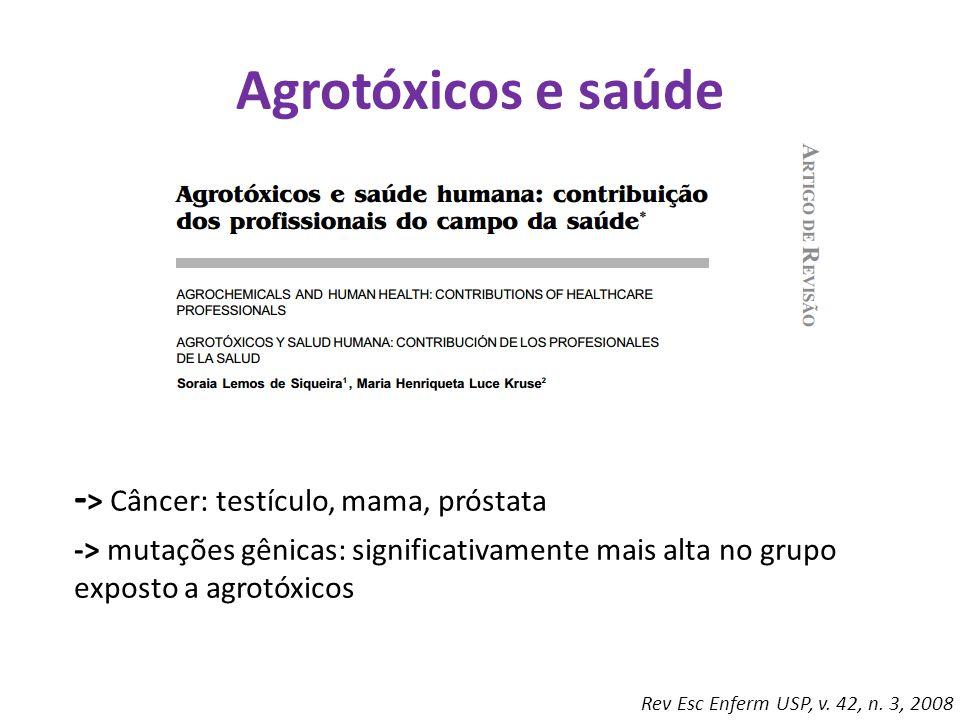 Importantes compostos cancerígenos encontram-se entre os metais pesados, os agrotóxicos, os solventes e as poeiras.