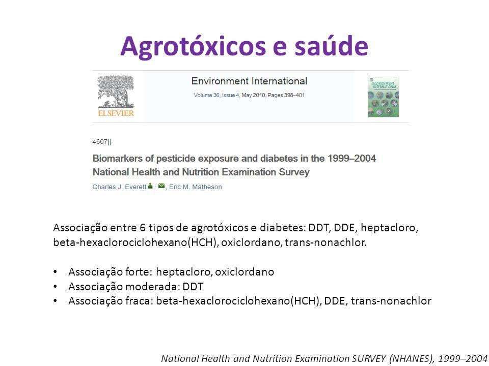 Associação entre 6 tipos de agrotóxicos e diabetes: DDT, DDE, heptacloro, beta-hexaclorociclohexano(HCH), oxiclordano, trans-nonachlor. Associação for