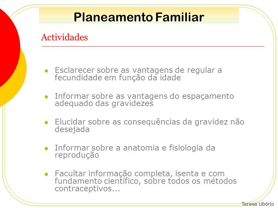Teresa Libório Actividades Esclarecer sobre as vantagens de regular a fecundidade em função da idade Informar sobre as vantagens do espaçamento adequa