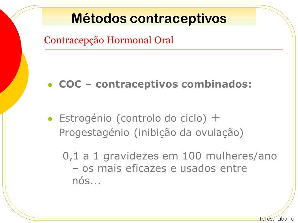 Teresa Libório Contracepção Hormonal Oral COC – contraceptivos combinados: Estrogénio (controlo do ciclo) + Progestagénio (inibição da ovulação) 0,1 a