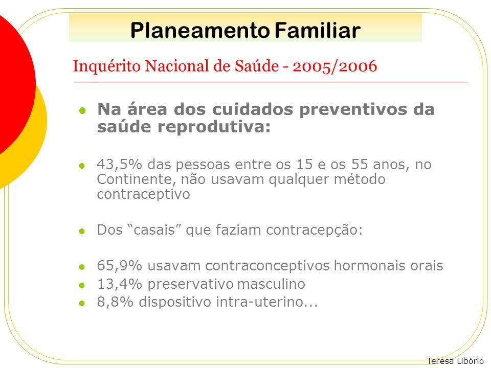 Teresa Libório Inquérito Nacional de Saúde - 2005/2006 Na área dos cuidados preventivos da saúde reprodutiva: 43,5% das pessoas entre os 15 e os 55 an