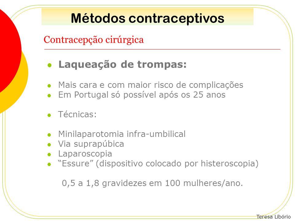 Teresa Libório Contracepção cirúrgica Laqueação de trompas: Mais cara e com maior risco de complicações Em Portugal só possível após os 25 anos Técnic