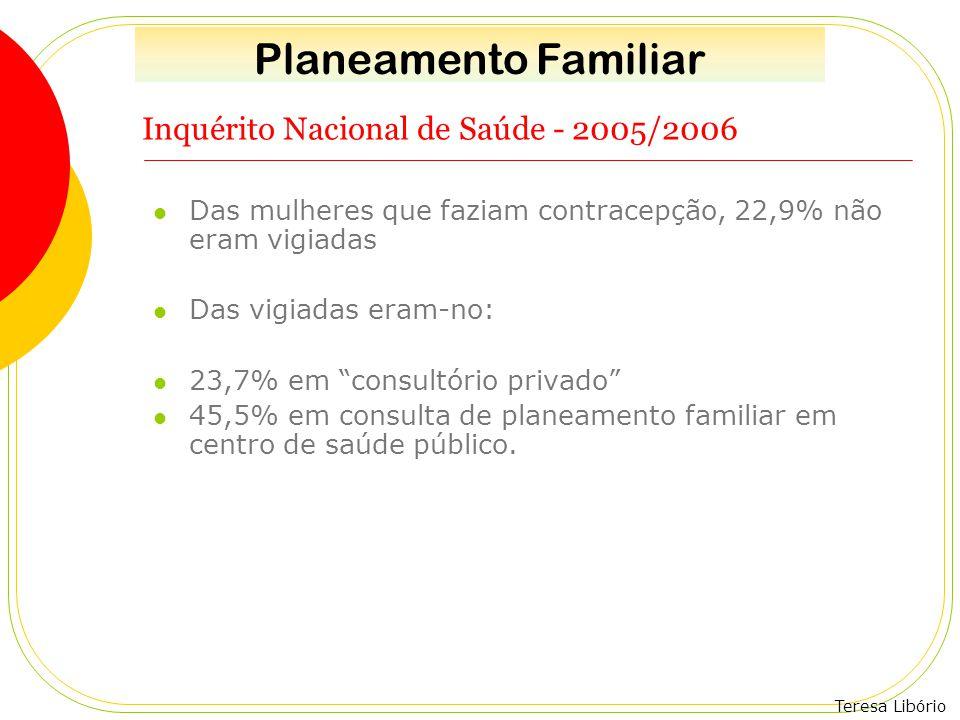 """Teresa Libório Inquérito Nacional de Saúde - 2005/2006 Das mulheres que faziam contracepção, 22,9% não eram vigiadas Das vigiadas eram-no: 23,7% em """"c"""