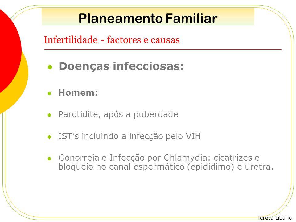 Teresa Libório Infertilidade - factores e causas Doenças infecciosas: Homem: Parotidite, após a puberdade IST's incluindo a infecção pelo VIH Gonorrei