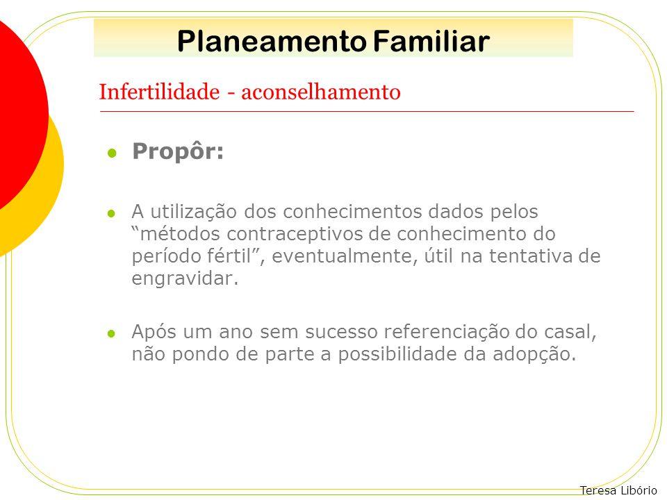 """Teresa Libório Infertilidade - aconselhamento Propôr: A utilização dos conhecimentos dados pelos """"métodos contraceptivos de conhecimento do período fé"""
