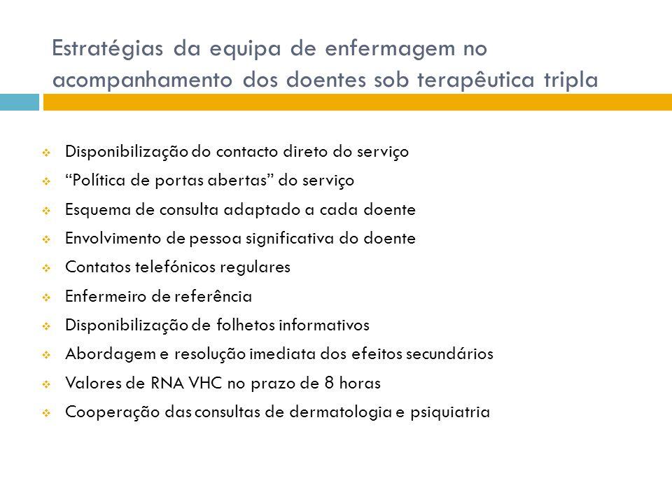 """Estratégias da equipa de enfermagem no acompanhamento dos doentes sob terapêutica tripla  Disponibilização do contacto direto do serviço  """"Política"""
