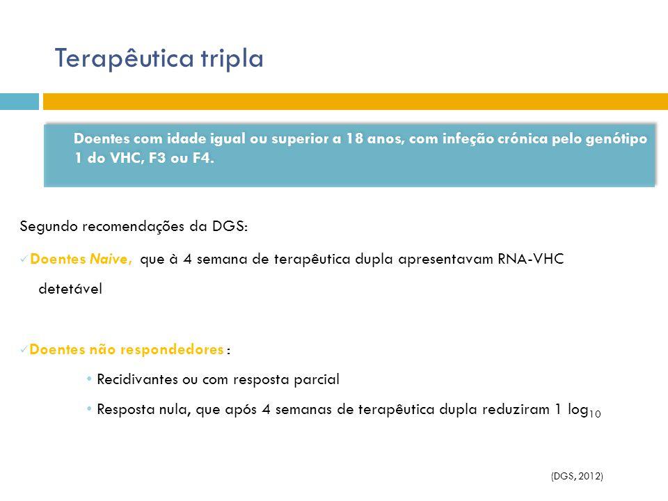 Terapêutica tripla Doentes com idade igual ou superior a 18 anos, com infeção crónica pelo genótipo 1 do VHC, F3 ou F4. Segundo recomendações da DGS: