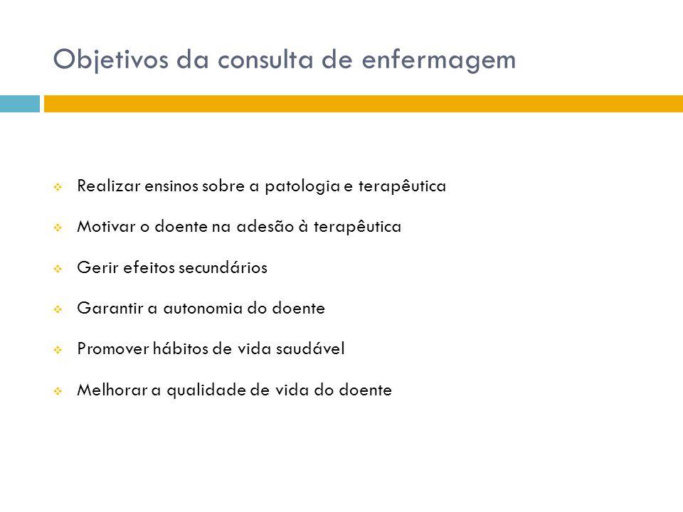 Objetivos da consulta de enfermagem  Realizar ensinos sobre a patologia e terapêutica  Motivar o doente na adesão à terapêutica  Gerir efeitos secu