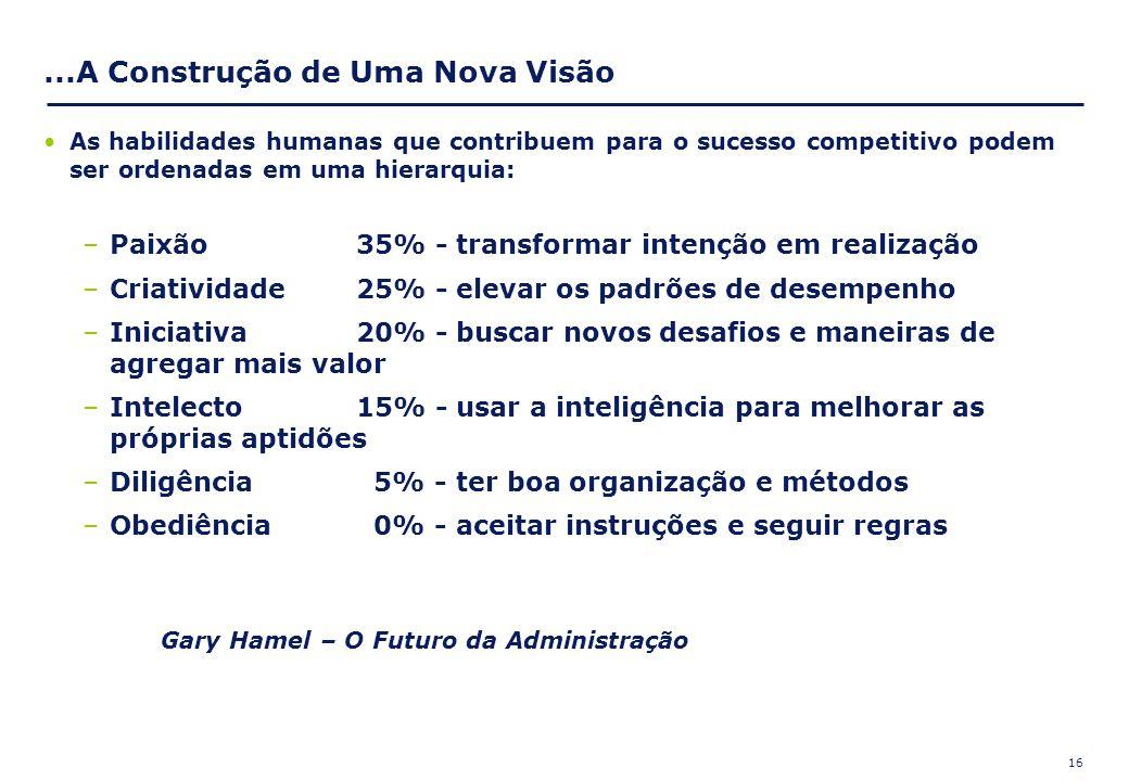 16 As habilidades humanas que contribuem para o sucesso competitivo podem ser ordenadas em uma hierarquia: –Paixão 35% - transformar intenção em reali