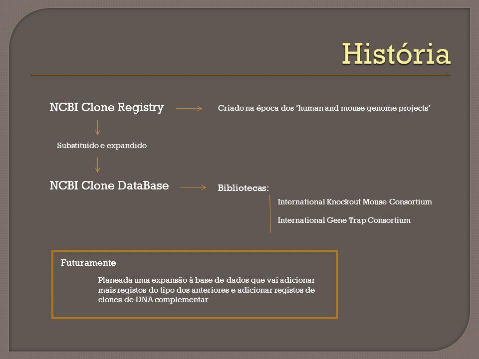 NCBI Clone Registry Criado na época dos 'human and mouse genome projects' NCBI Clone DataBase International Knockout Mouse Consortium International Ge