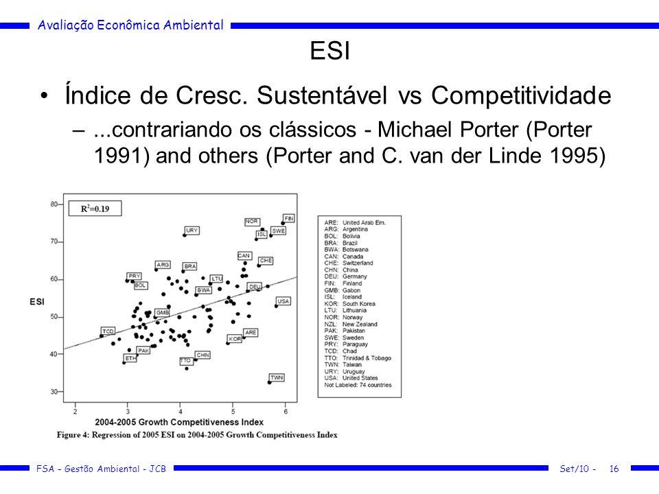Avaliação Econômica Ambiental FSA – Gestão Ambiental - JCB ESI Índice de Cresc.