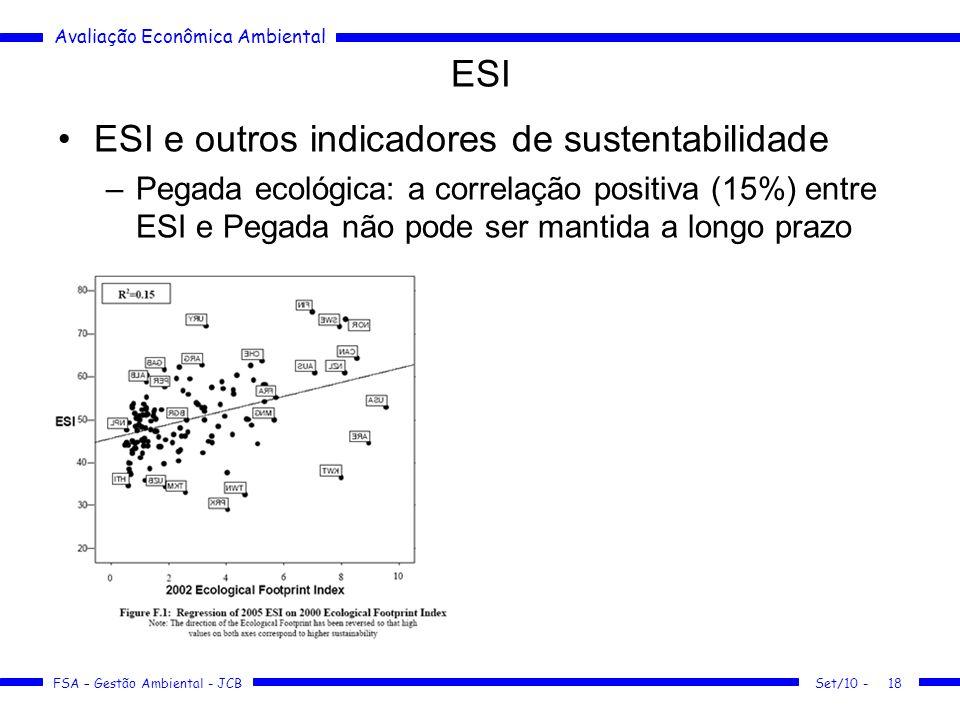 Avaliação Econômica Ambiental FSA – Gestão Ambiental - JCB ESI ESI e outros indicadores de sustentabilidade –Pegada ecológica: a correlação positiva (15%) entre ESI e Pegada não pode ser mantida a longo prazo Set/10 -18