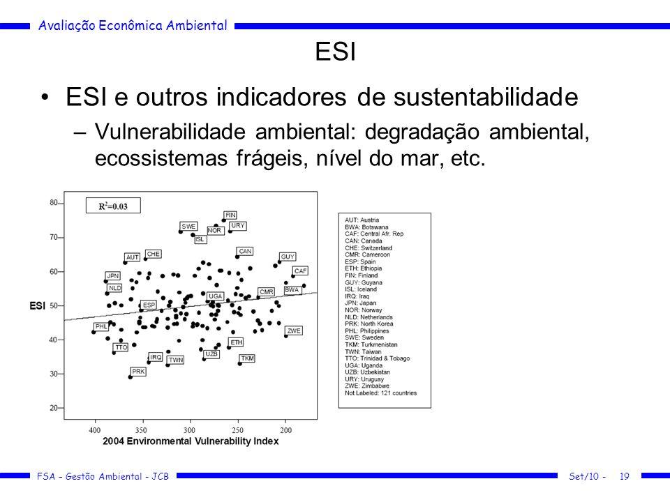 Avaliação Econômica Ambiental FSA – Gestão Ambiental - JCB ESI ESI e outros indicadores de sustentabilidade –Vulnerabilidade ambiental: degradação ambiental, ecossistemas frágeis, nível do mar, etc.