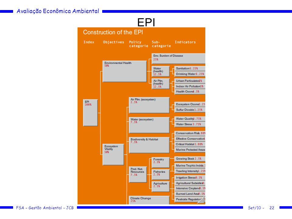 Avaliação Econômica Ambiental FSA – Gestão Ambiental - JCB EPI Set/10 -22