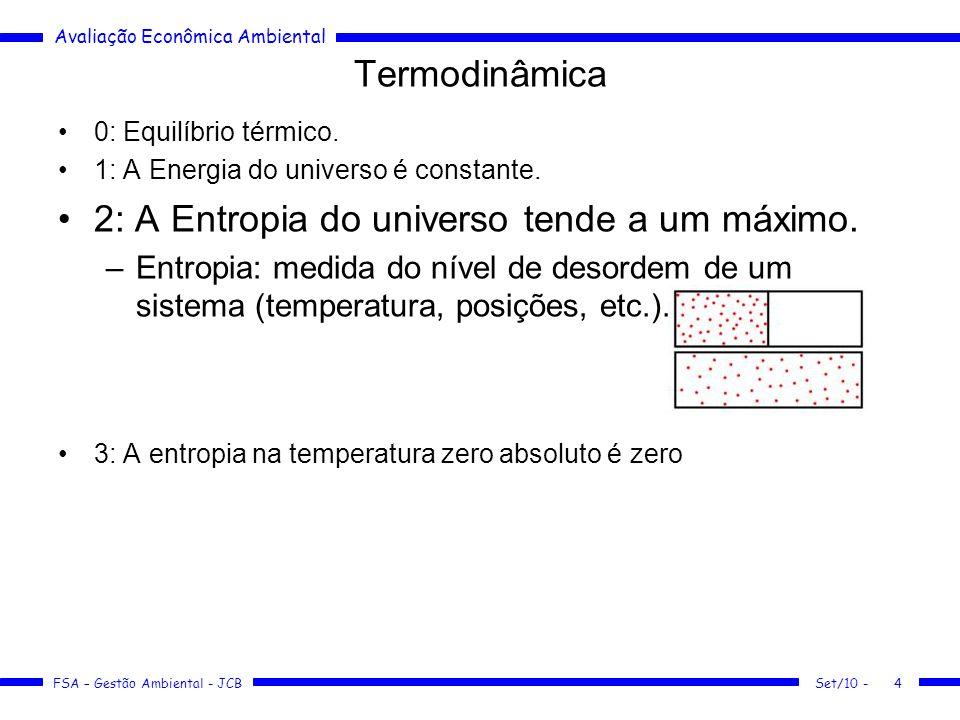 Avaliação Econômica Ambiental FSA – Gestão Ambiental - JCB Termodinâmica 0: Equilíbrio térmico.