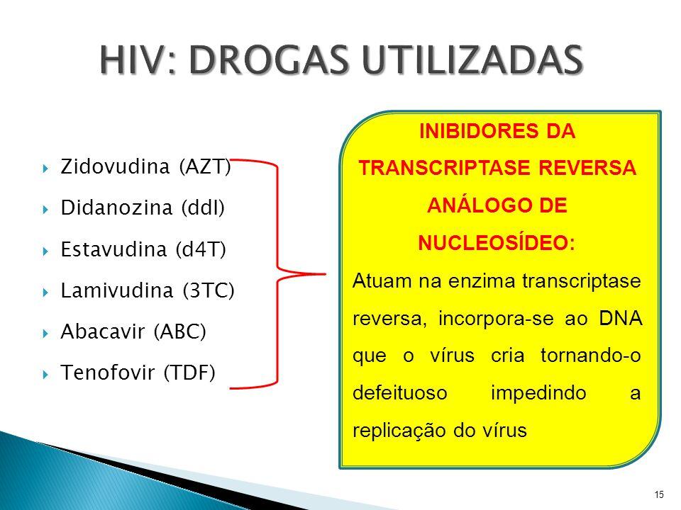  Zidovudina (AZT)  Didanozina (ddI)  Estavudina (d4T)  Lamivudina (3TC)  Abacavir (ABC)  Tenofovir (TDF) 15 INIBIDORES DA TRANSCRIPTASE REVERSA