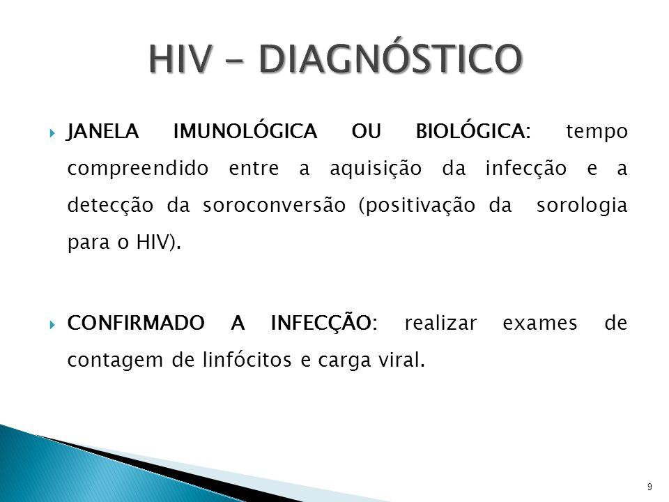  JANELA IMUNOLÓGICA OU BIOLÓGICA: tempo compreendido entre a aquisição da infecção e a detecção da soroconversão (positivação da sorologia para o HIV