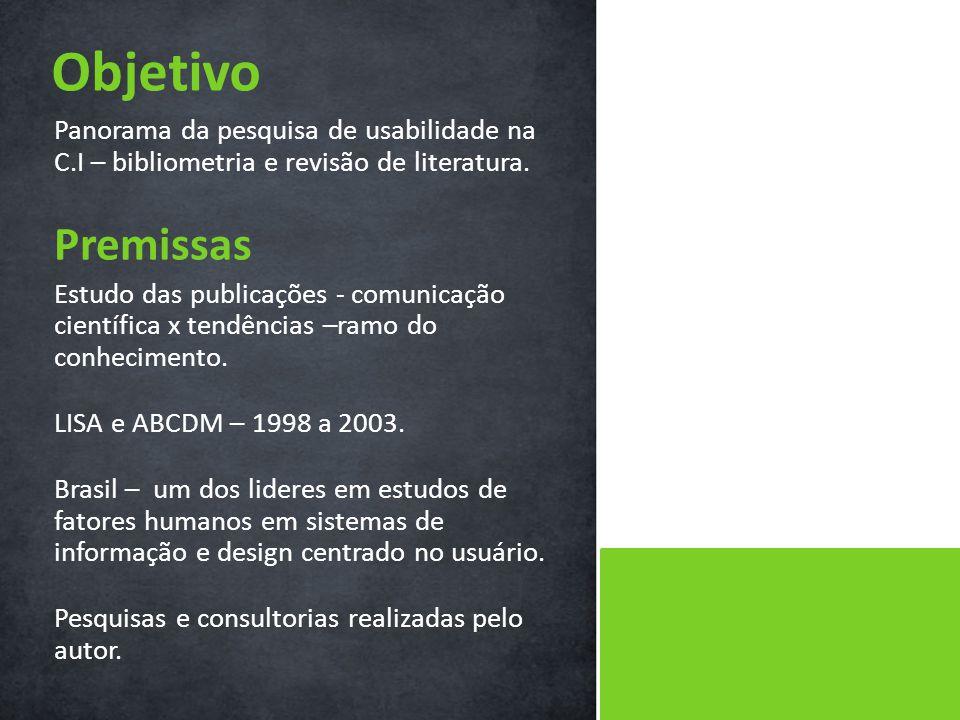 Panorama da pesquisa de usabilidade na C.I – bibliometria e revisão de literatura.